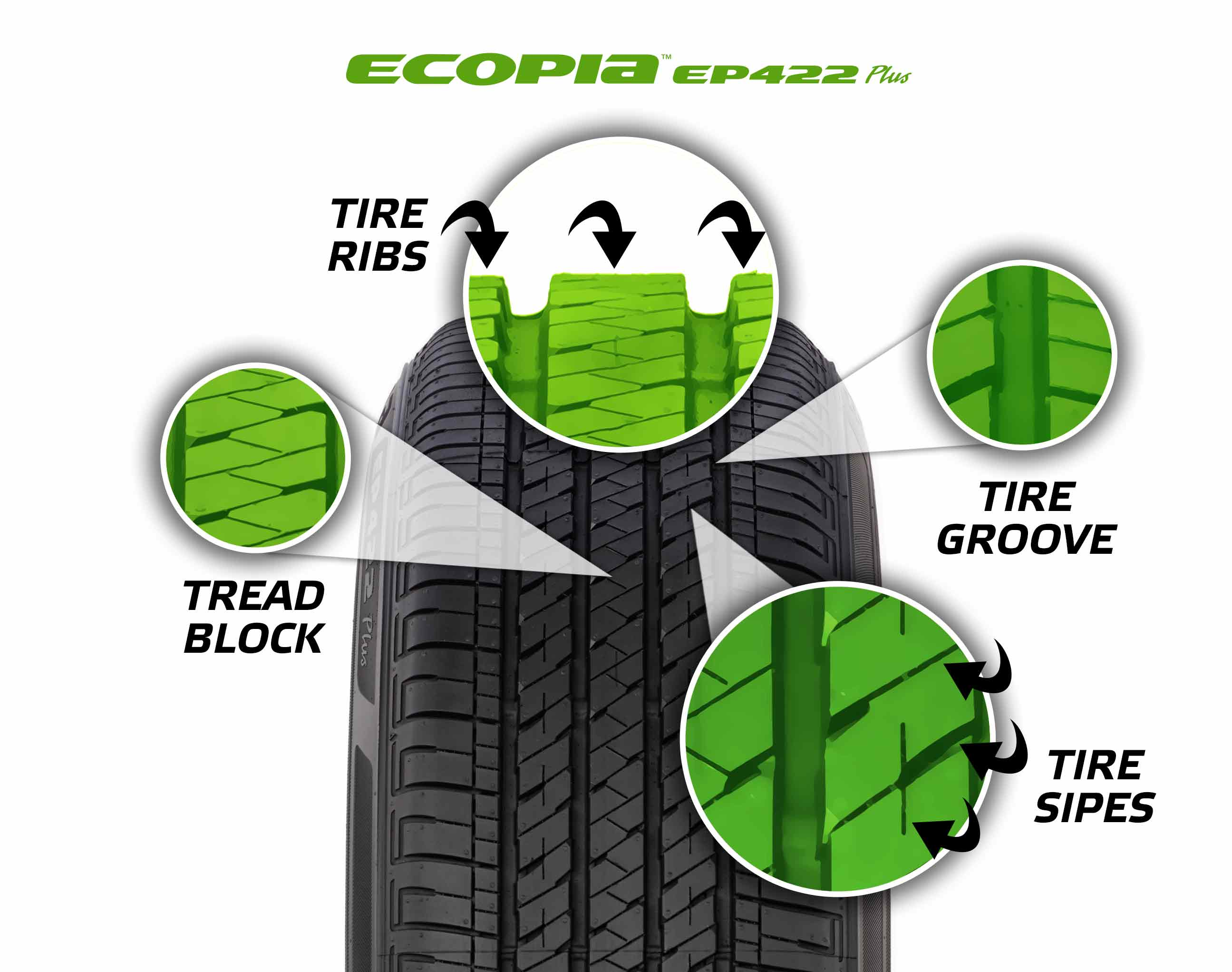 The Elements of Tire Tread Patterns