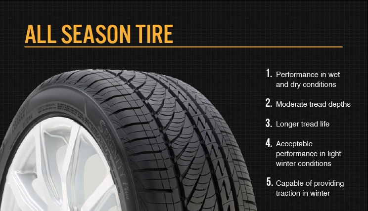 all-season tire features