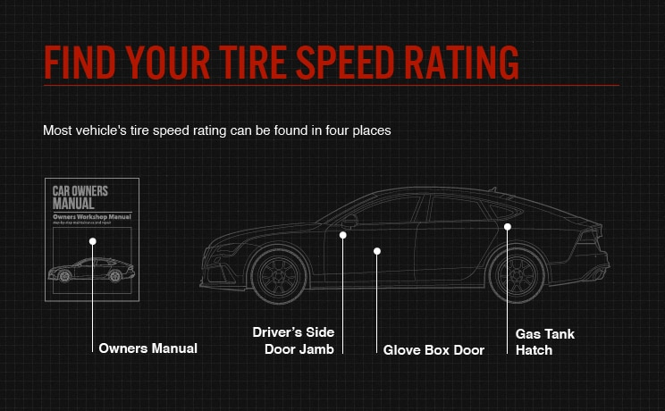 What Size Tires Do I Need >> Tire Speed Rating: What You Need to Know | Bridgestone Tires