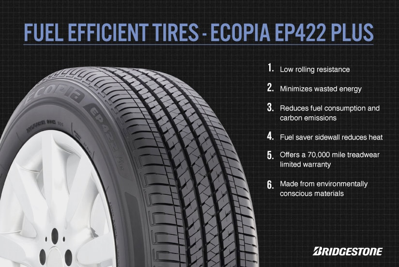 Fuel Efficient Tires, Ecopia EP422 Plus