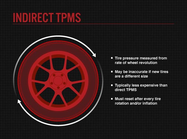 Work Monitoring System : What is tpms bridgestone tires