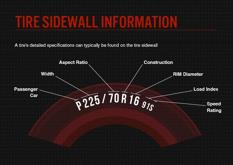 How To Read Tire Size >> How To Read Tire Size Bridgestone Tires