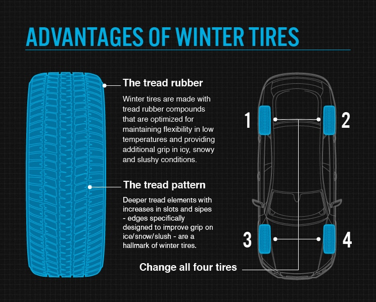 All Season Tires >> Winter and Snow Tires | Bridgestone Tires
