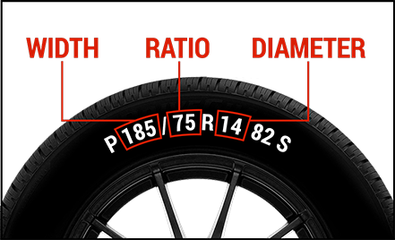 How to find your tire size.