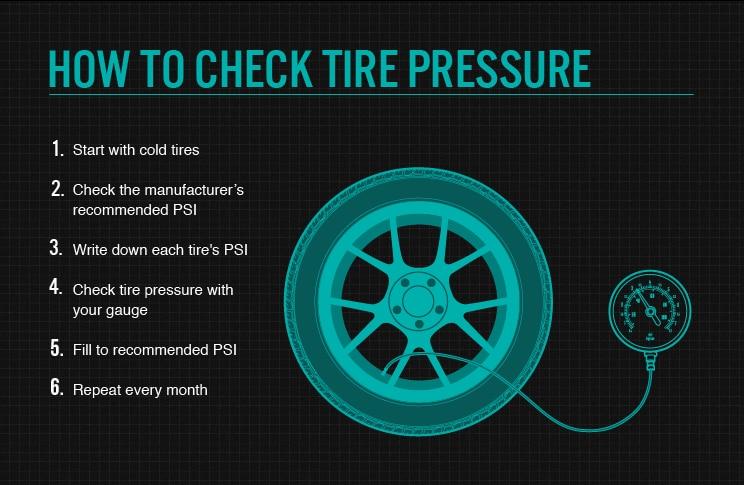 How To Check Tire Pressure Bridgestone Tires