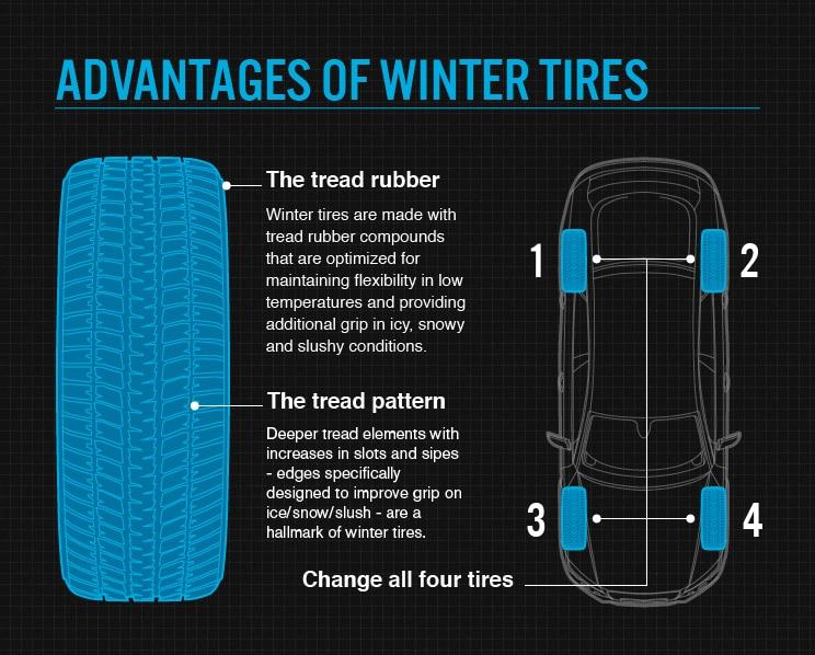 Best Snow Tires >> Winter and Snow Tires   Bridgestone Tires